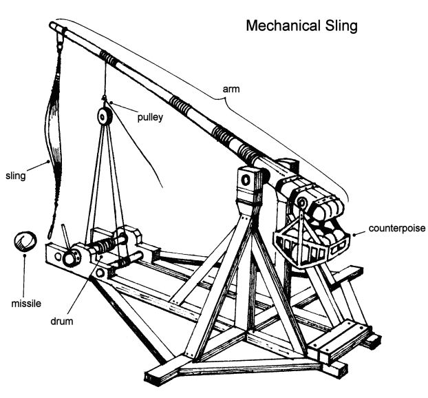 Mechanical Sling